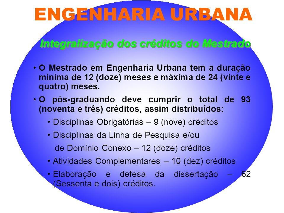ENGENHARIA URBANA Integralização dos créditos do Mestrado