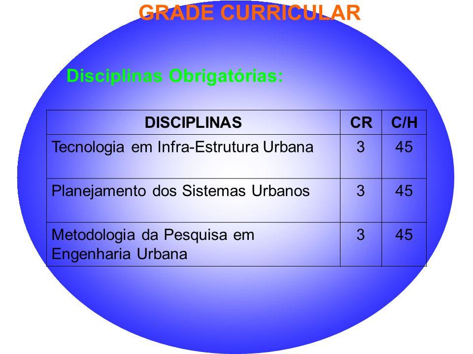 GRADE CURRICULAR Disciplinas Obrigatórias: DISCIPLINAS CR C/H