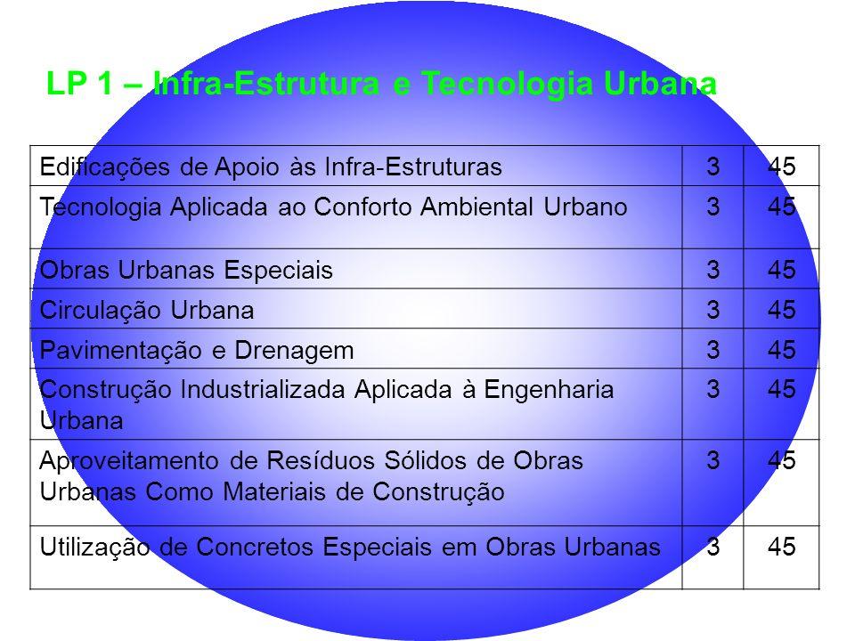 LP 1 – Infra-Estrutura e Tecnologia Urbana