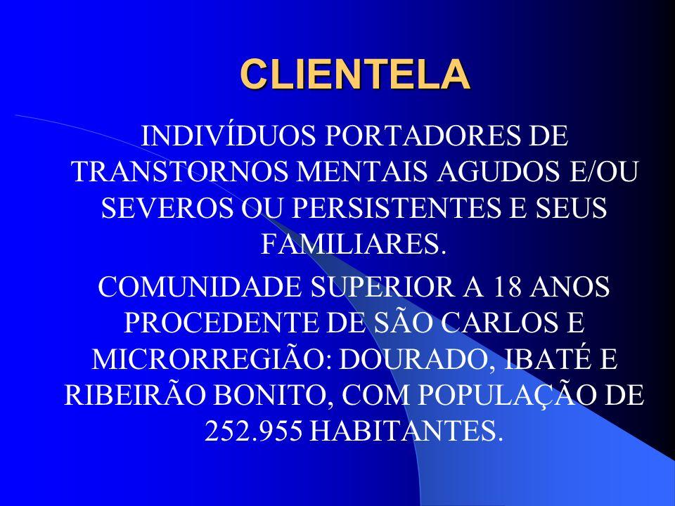 CLIENTELAINDIVÍDUOS PORTADORES DE TRANSTORNOS MENTAIS AGUDOS E/OU SEVEROS OU PERSISTENTES E SEUS FAMILIARES.