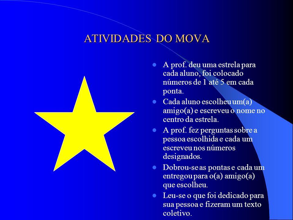ATIVIDADES DO MOVAA prof. deu uma estrela para cada aluno, foi colocado números de 1 até 5 em cada ponta.