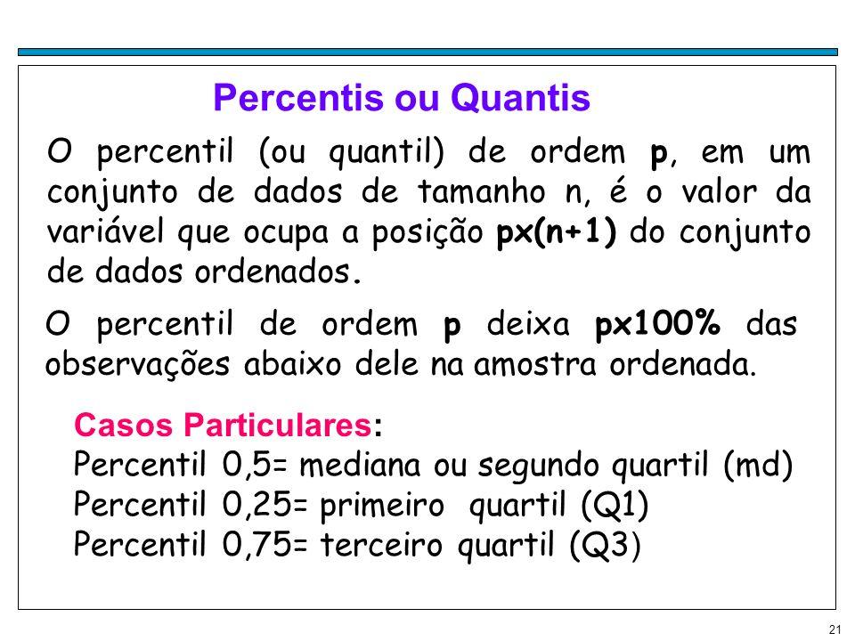 Percentis ou Quantis