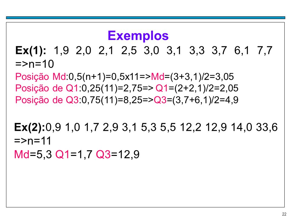 Exemplos Ex(1): 1,9 2,0 2,1 2,5 3,0 3,1 3,3 3,7 6,1 7,7 =>n=10