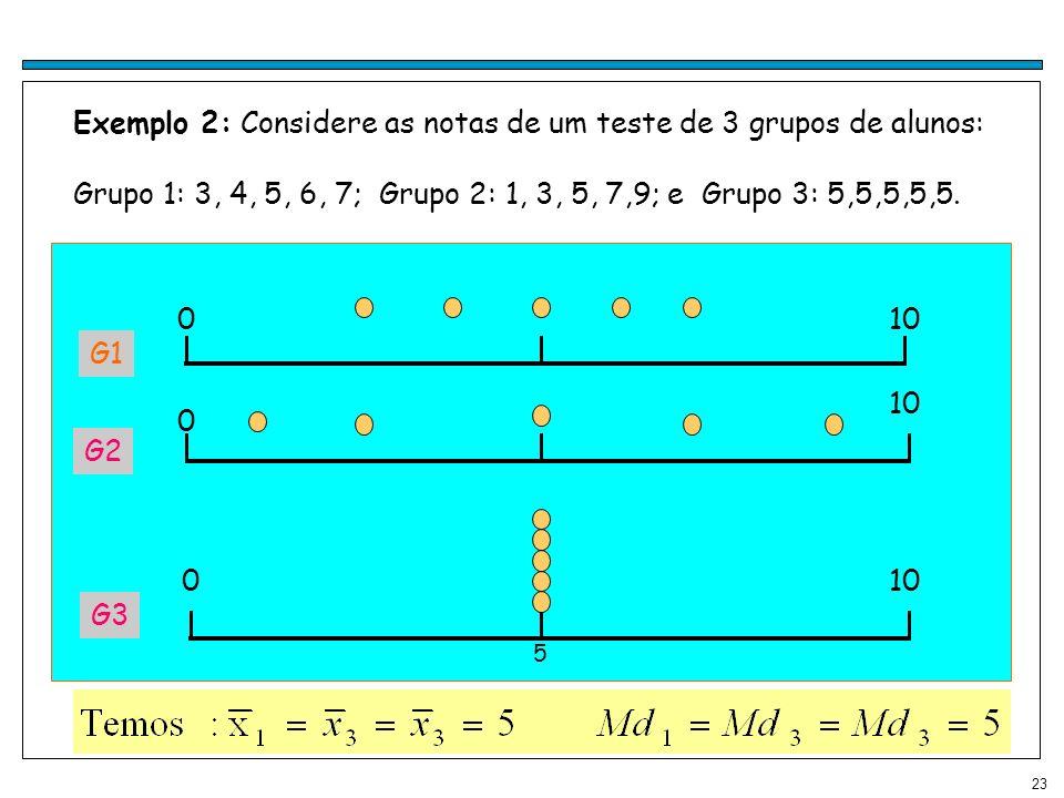 Exemplo 2: Considere as notas de um teste de 3 grupos de alunos:
