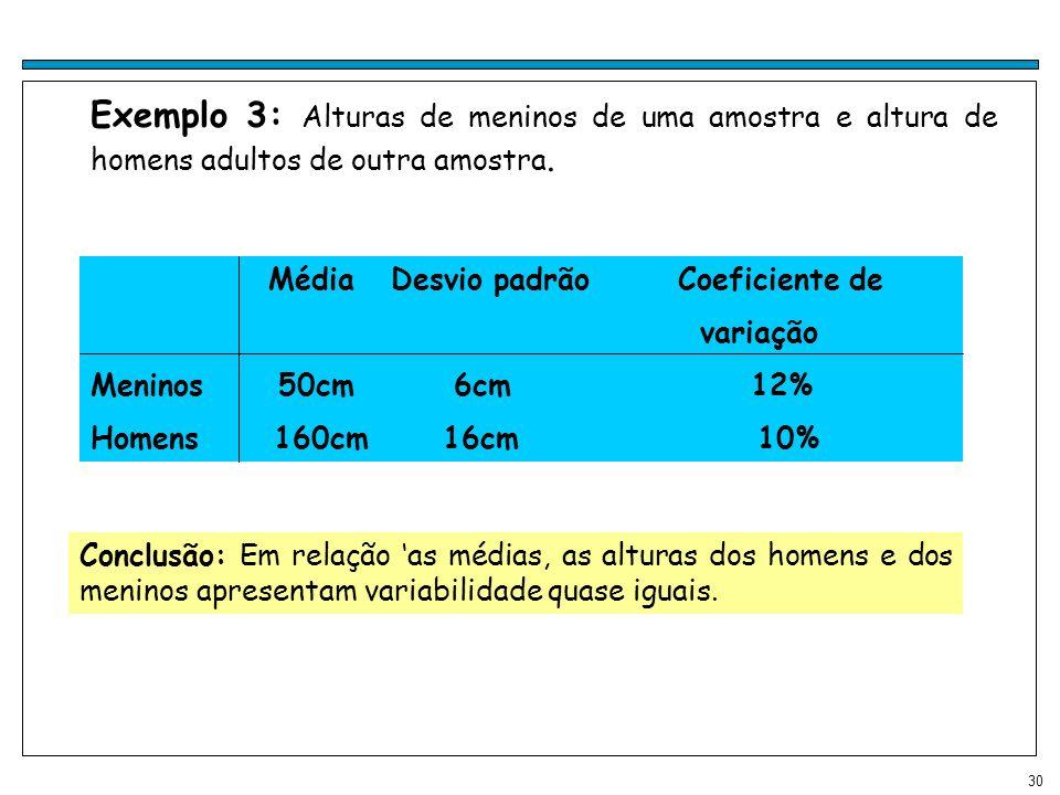 Exemplo 3: Alturas de meninos de uma amostra e altura de homens adultos de outra amostra.