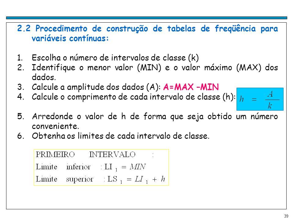 2.2 Procedimento de construção de tabelas de freqüência para variáveis contínuas:
