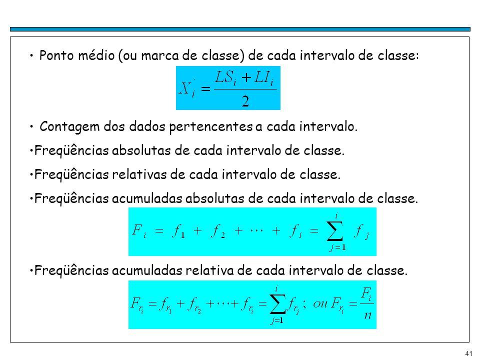 Ponto médio (ou marca de classe) de cada intervalo de classe: