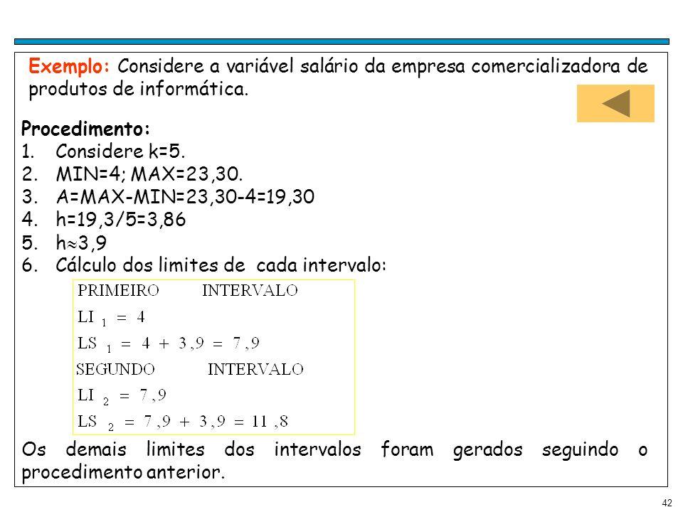 Exemplo: Considere a variável salário da empresa comercializadora de produtos de informática.