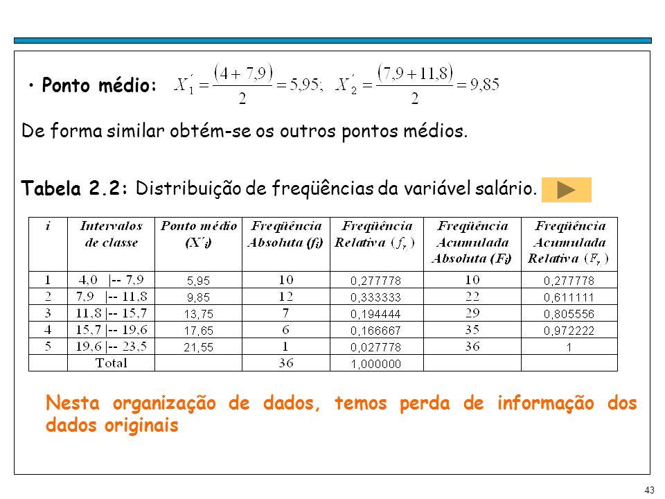 Ponto médio:De forma similar obtém-se os outros pontos médios. Tabela 2.2: Distribuição de freqüências da variável salário.