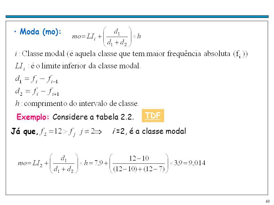 Moda (mo): TDF Exemplo: Considere a tabela 2.2. Já que,  i =2, é a classe modal