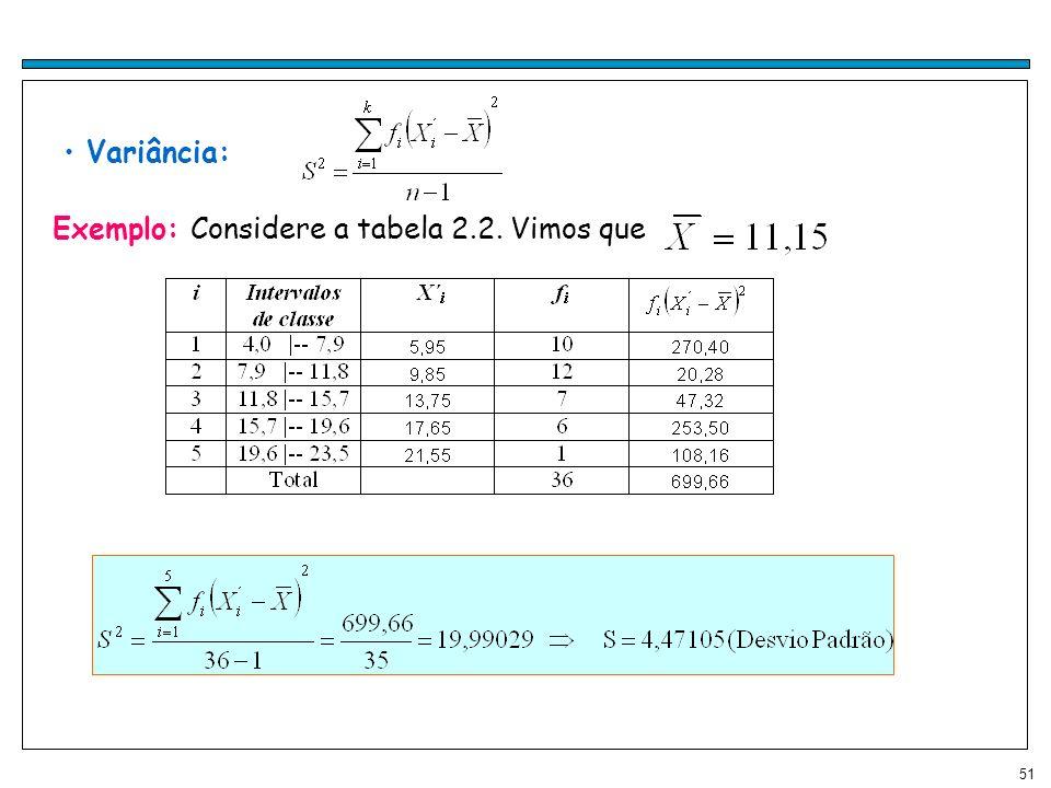 Variância: Exemplo: Considere a tabela 2.2. Vimos que