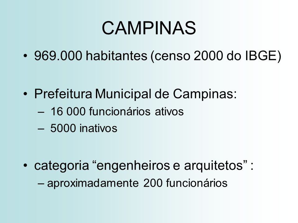 CAMPINAS 969.000 habitantes (censo 2000 do IBGE)