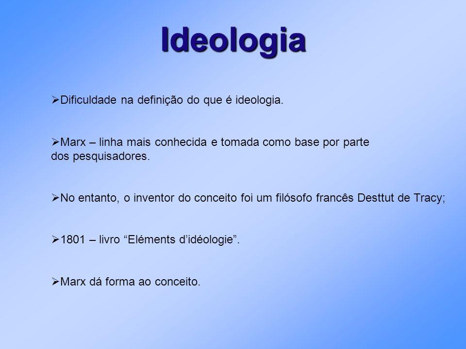 Ideologia Dificuldade na definição do que é ideologia.