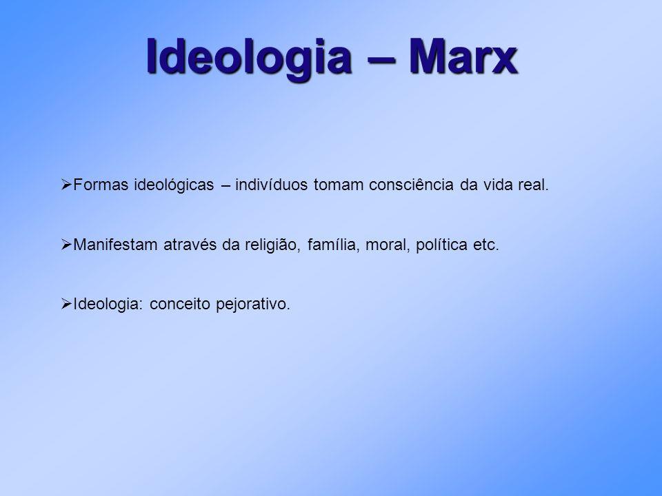 Ideologia – Marx Formas ideológicas – indivíduos tomam consciência da vida real. Manifestam através da religião, família, moral, política etc.