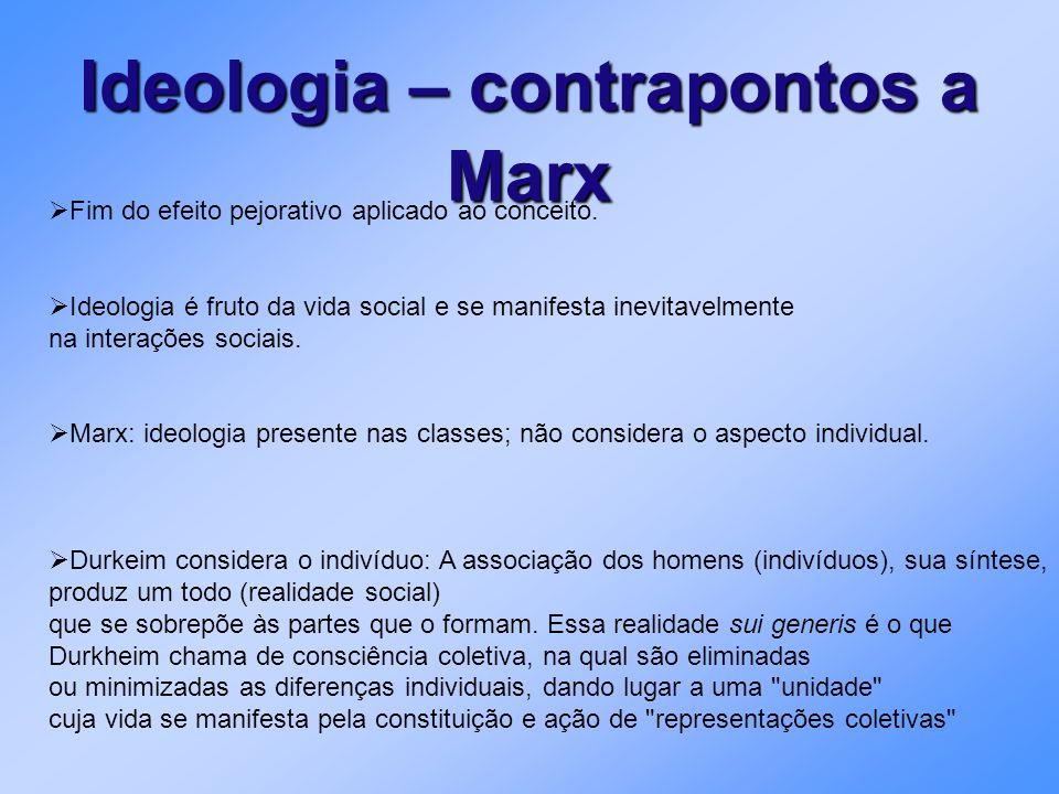 Ideologia – contrapontos a Marx