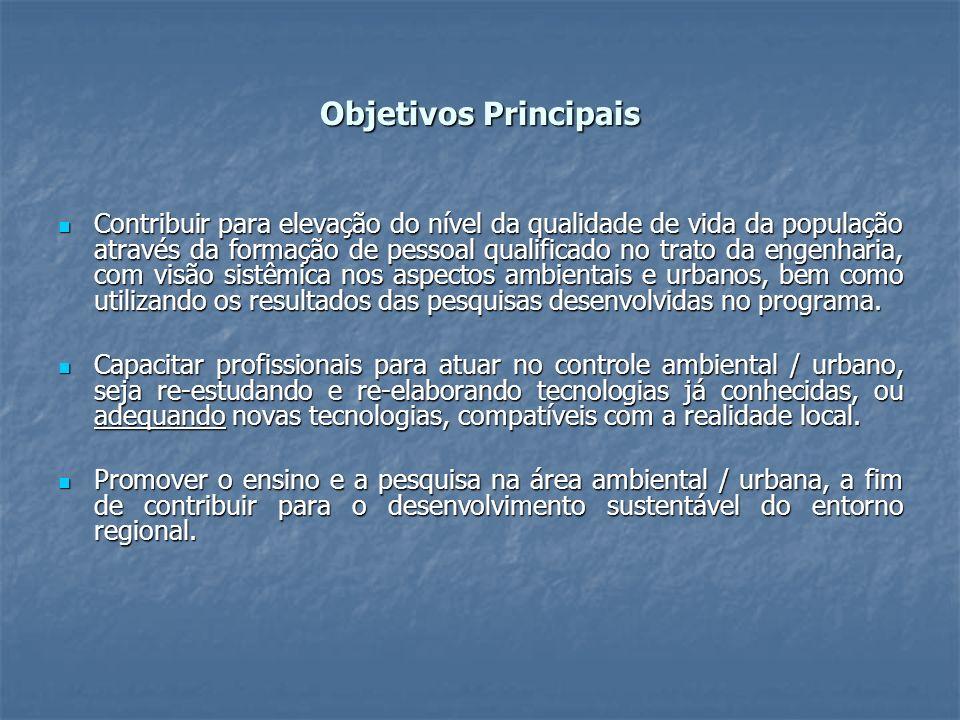 Objetivos Principais