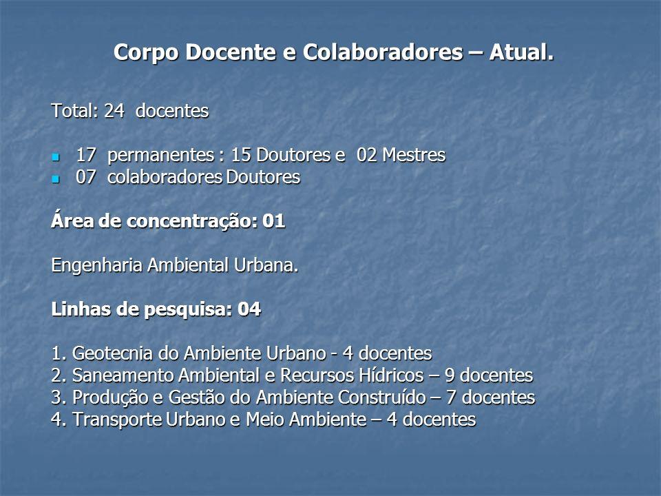 Corpo Docente e Colaboradores – Atual.