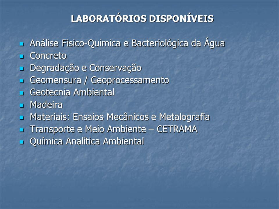 LABORATÓRIOS DISPONÍVEIS
