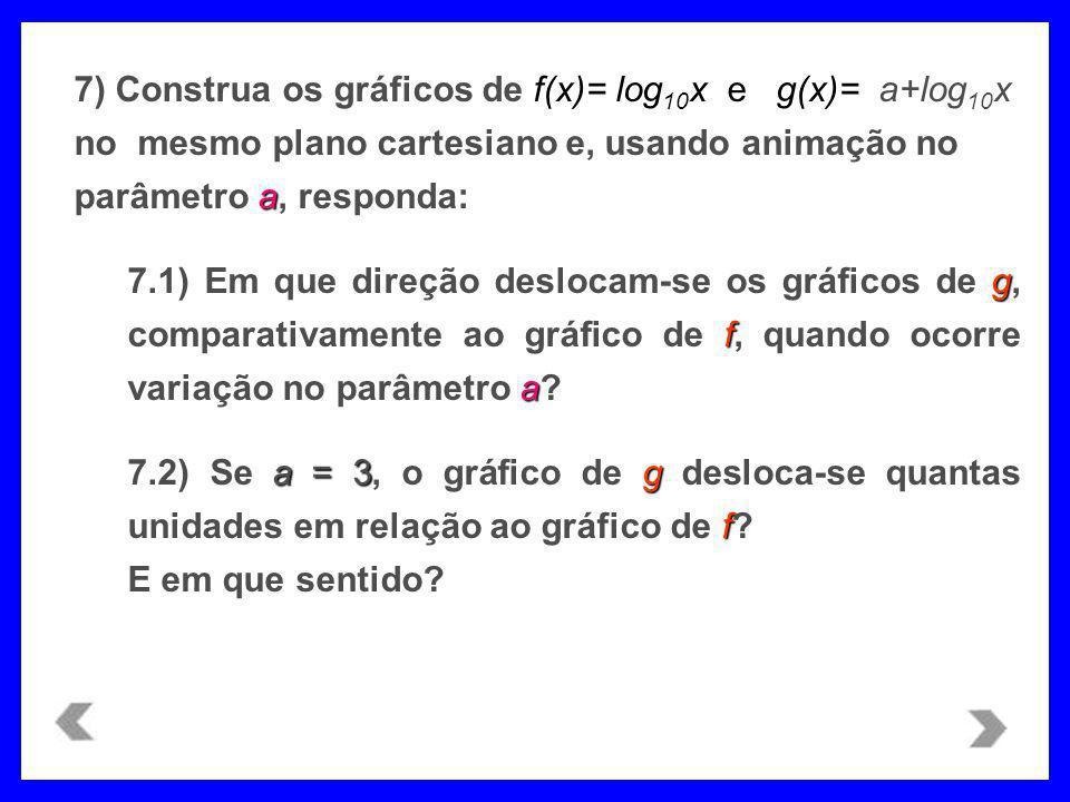 7) Construa os gráficos de f(x)= log10x e g(x)= a+log10x no mesmo plano cartesiano e, usando animação no parâmetro a, responda: