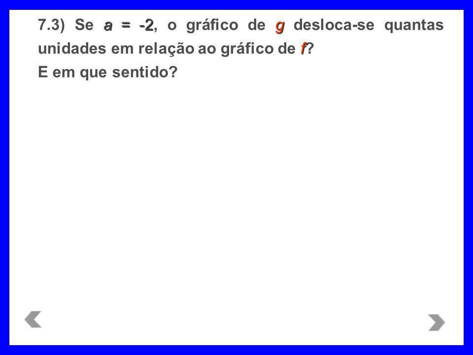 7.3) Se a = -2, o gráfico de g desloca-se quantas unidades em relação ao gráfico de f