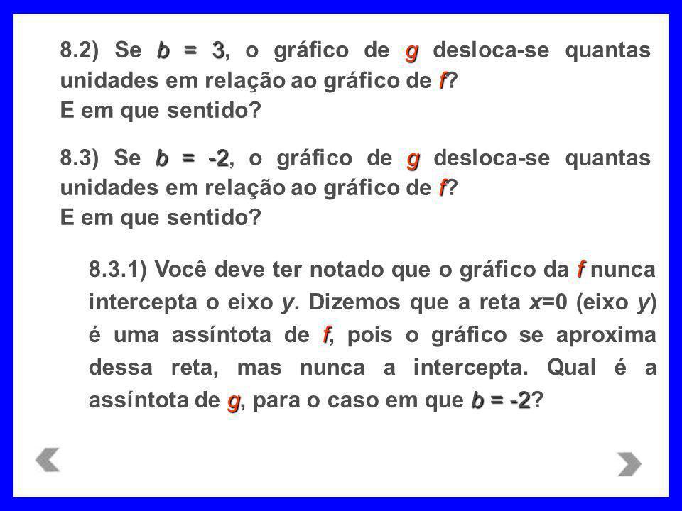 8.2) Se b = 3, o gráfico de g desloca-se quantas unidades em relação ao gráfico de f