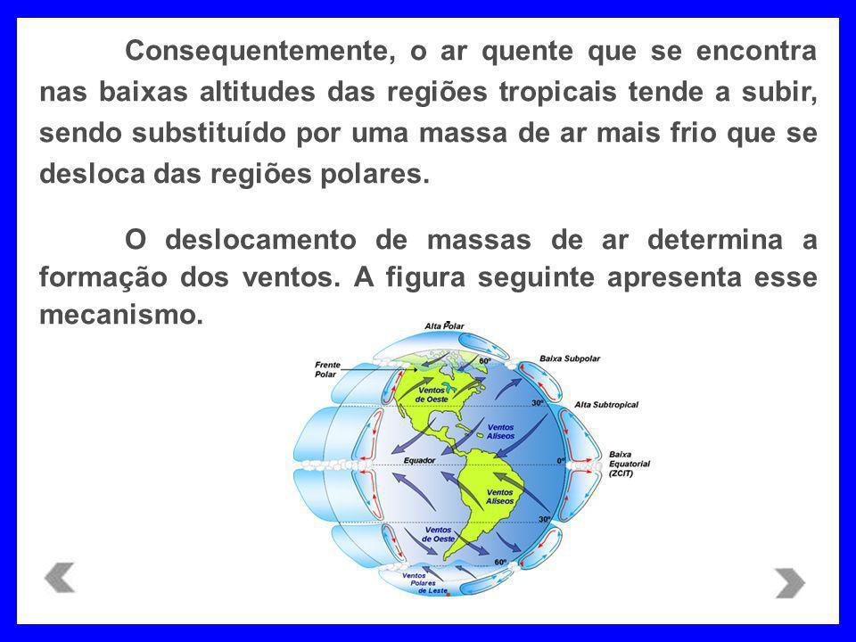 Consequentemente, o ar quente que se encontra nas baixas altitudes das regiões tropicais tende a subir, sendo substituído por uma massa de ar mais frio que se desloca das regiões polares.