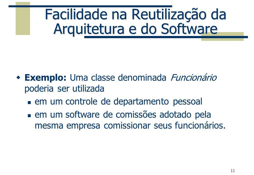 Facilidade na Reutilização da Arquitetura e do Software