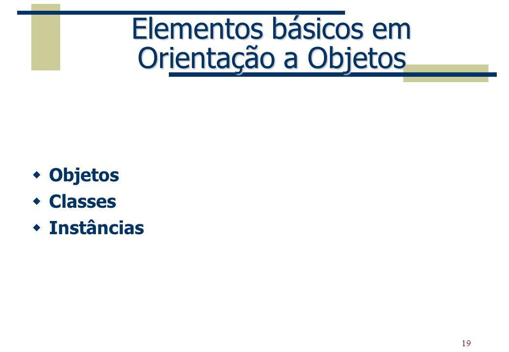 Elementos básicos em Orientação a Objetos