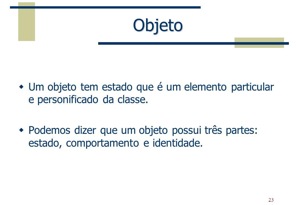 Objeto Um objeto tem estado que é um elemento particular e personificado da classe.
