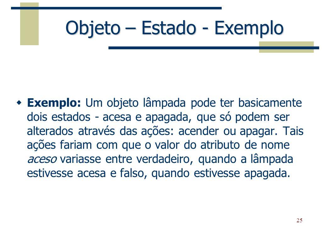 Objeto – Estado - Exemplo