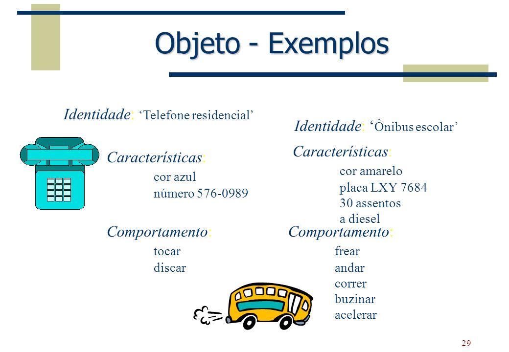 Objeto - Exemplos Identidade: 'Telefone residencial'