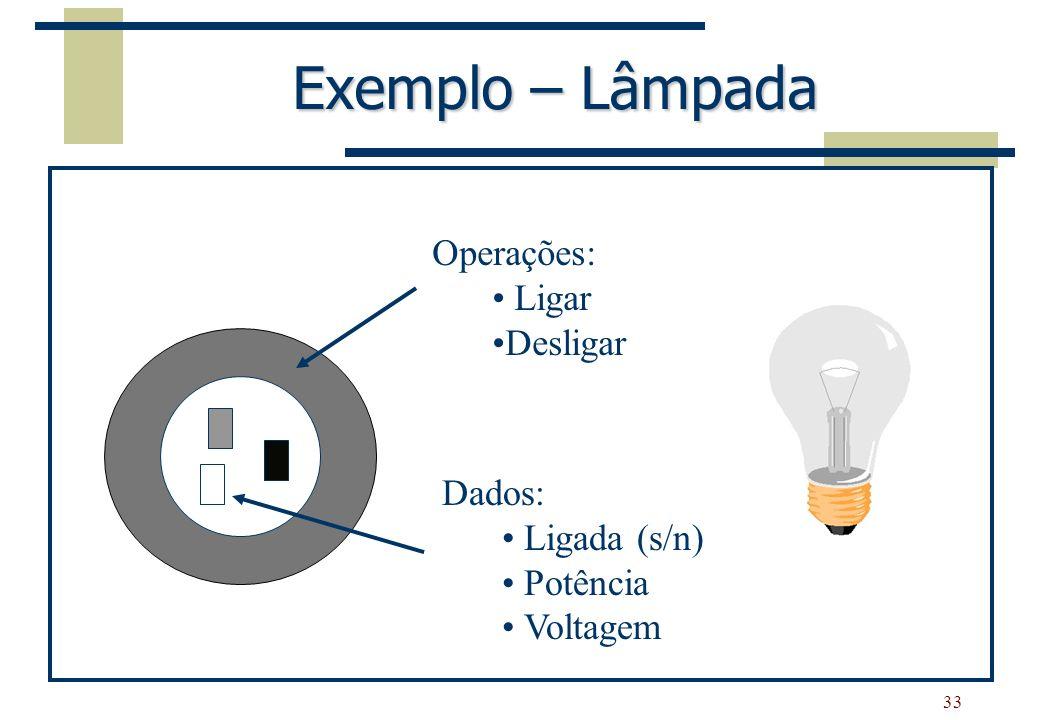 Exemplo – Lâmpada Operações: Ligar Desligar Dados: Ligada (s/n)