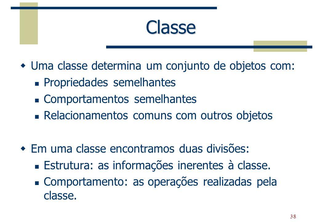 Classe Uma classe determina um conjunto de objetos com: