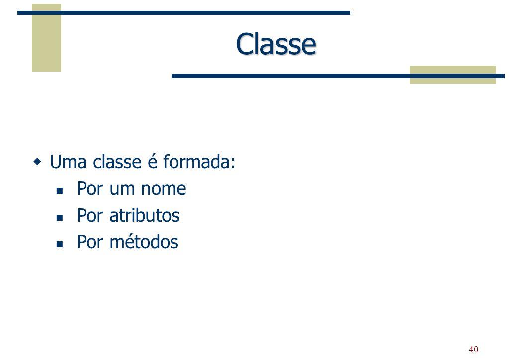Classe Uma classe é formada: Por um nome Por atributos Por métodos
