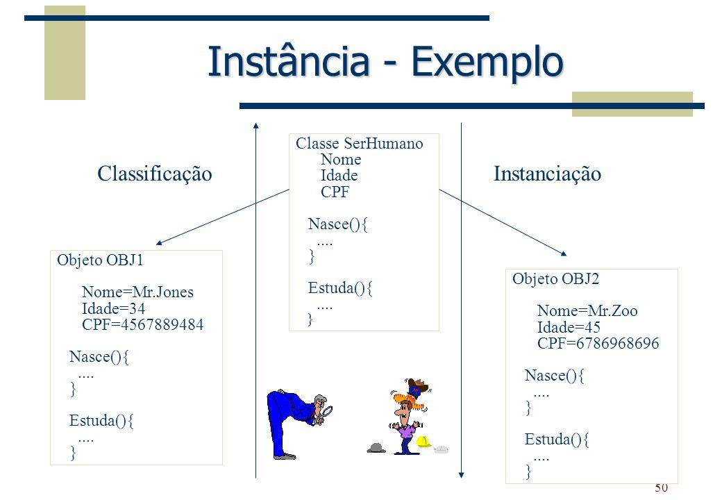 Instância - Exemplo Classificação Instanciação Classe SerHumano Nome