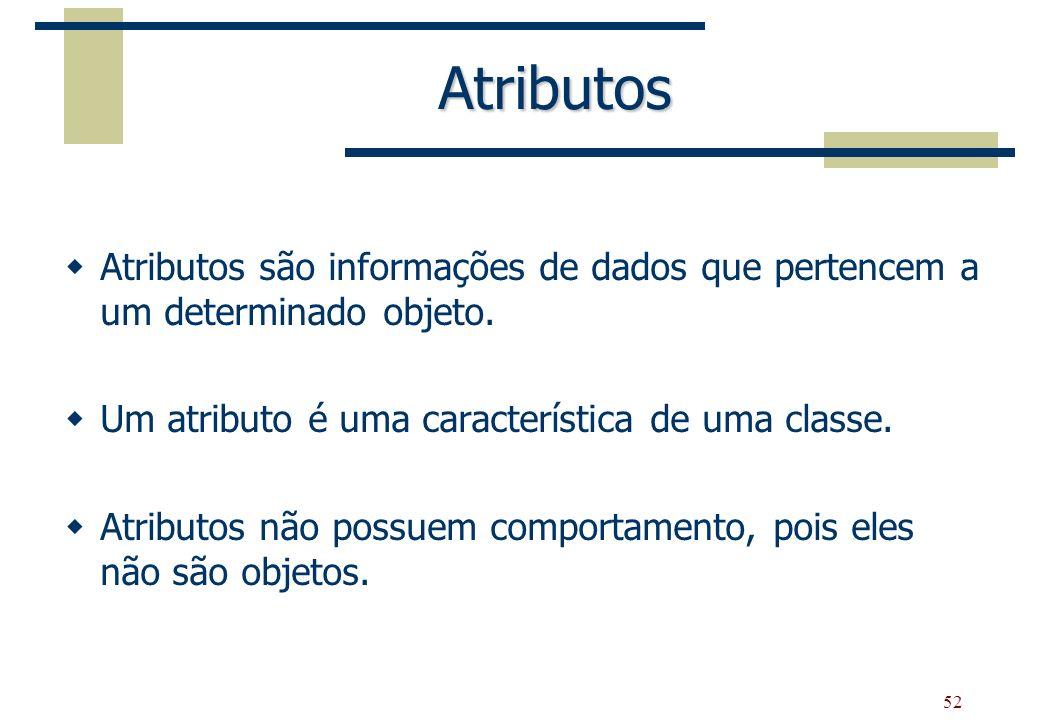 AtributosAtributos são informações de dados que pertencem a um determinado objeto. Um atributo é uma característica de uma classe.