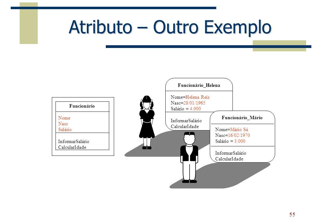 Atributo – Outro Exemplo