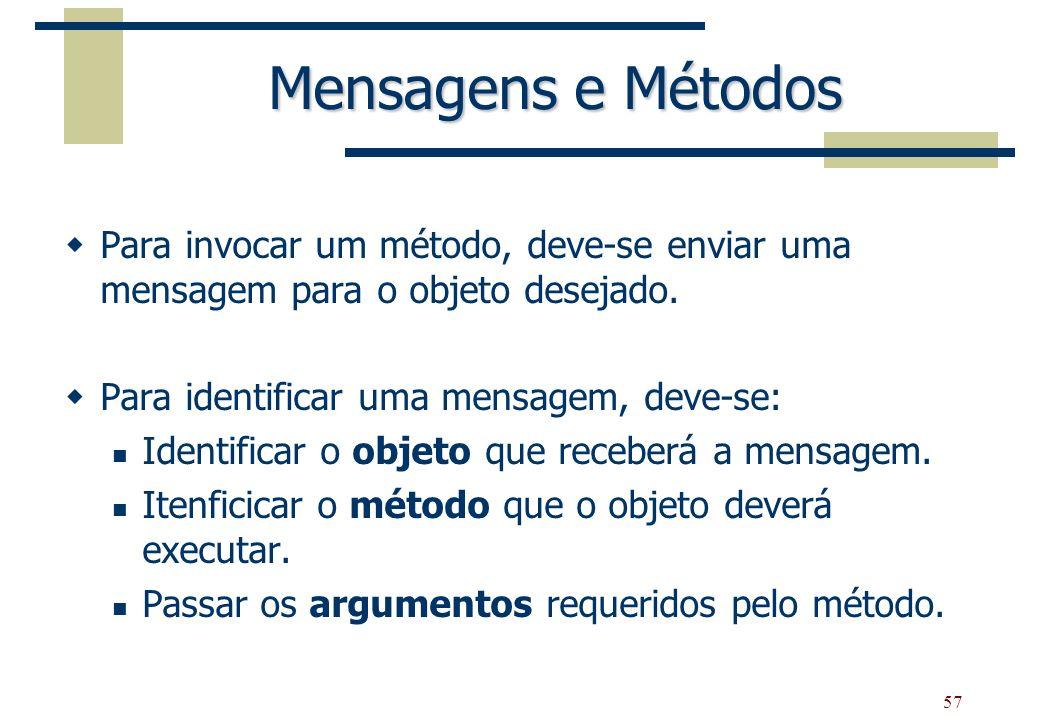 Mensagens e Métodos Para invocar um método, deve-se enviar uma mensagem para o objeto desejado. Para identificar uma mensagem, deve-se: