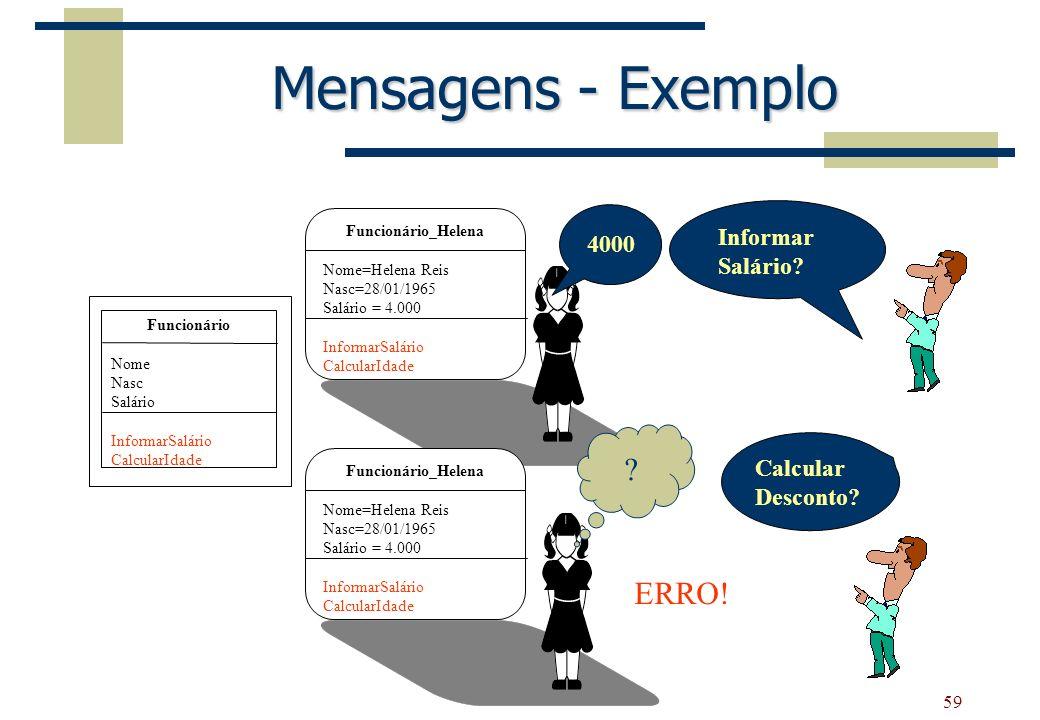 Mensagens - Exemplo ERRO! 4000 Informar Salário 4000
