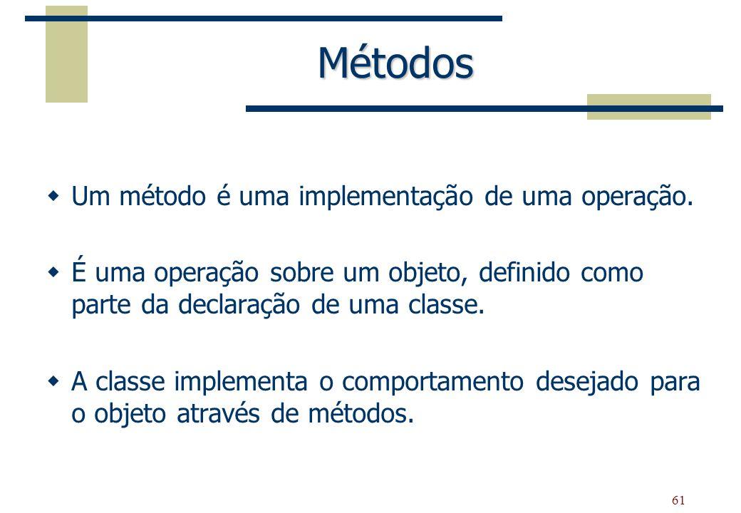 Métodos Um método é uma implementação de uma operação.