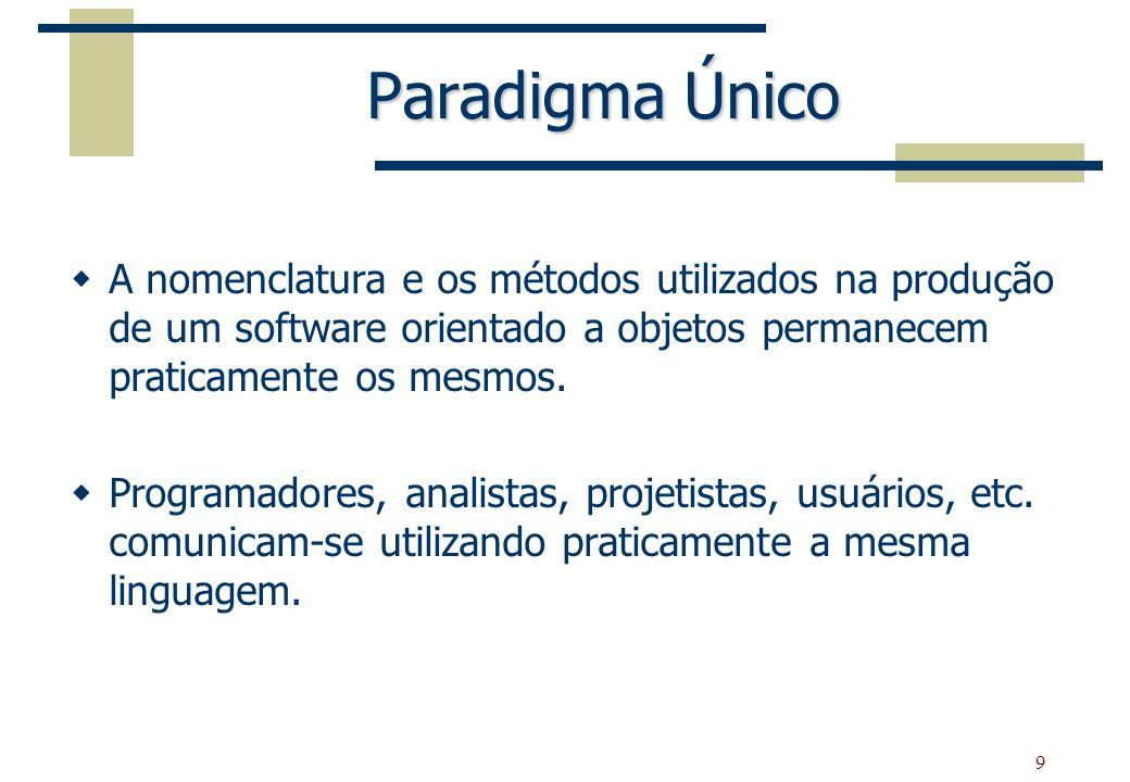 Paradigma Único A nomenclatura e os métodos utilizados na produção de um software orientado a objetos permanecem praticamente os mesmos.
