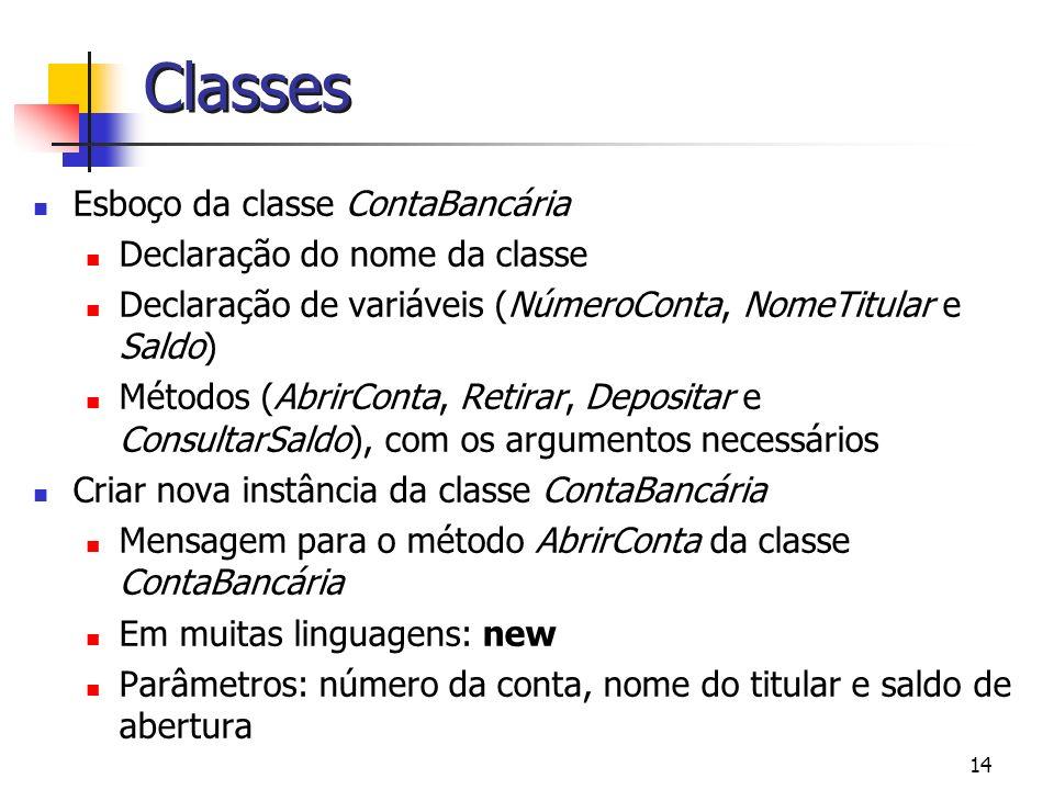 Classes Esboço da classe ContaBancária Declaração do nome da classe