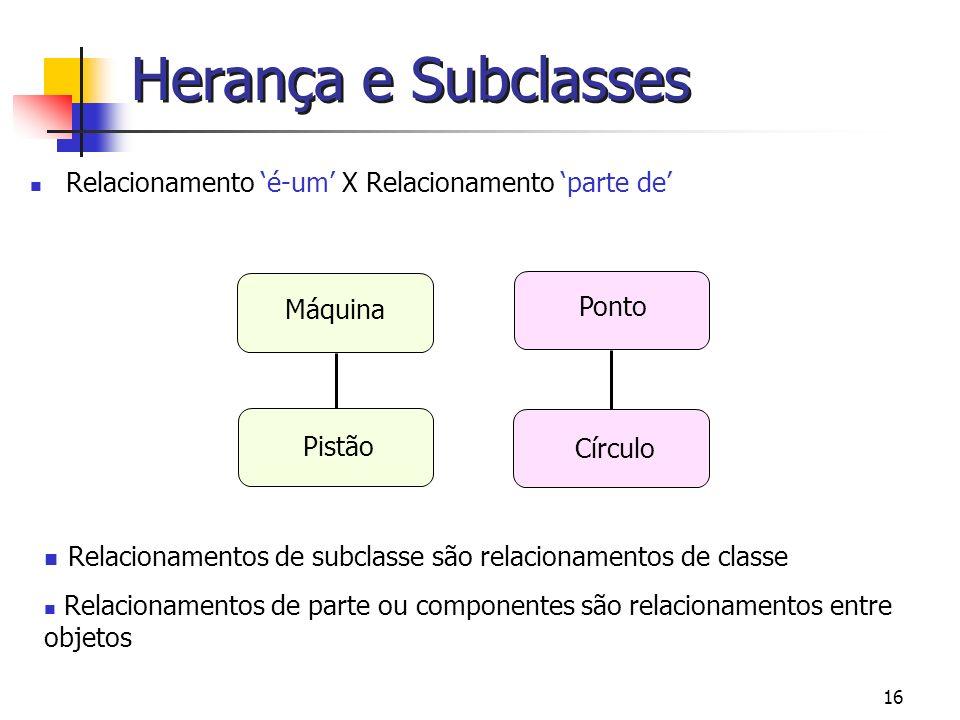 Herança e Subclasses Relacionamento 'é-um' X Relacionamento 'parte de' Máquina. Pistão. Ponto. Círculo.