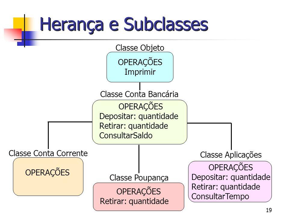 Herança e Subclasses Classe Objeto OPERAÇÕES Imprimir