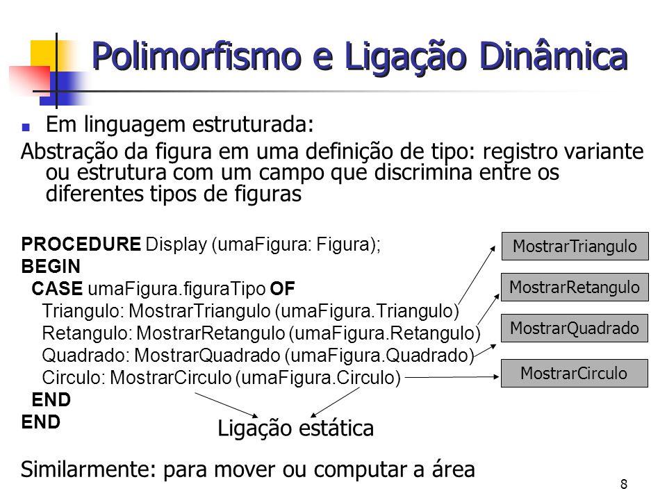 Polimorfismo e Ligação Dinâmica