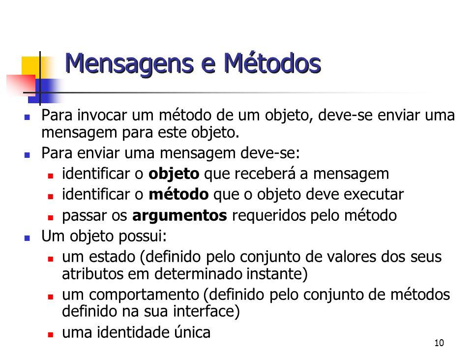 Mensagens e Métodos Para invocar um método de um objeto, deve-se enviar uma mensagem para este objeto.
