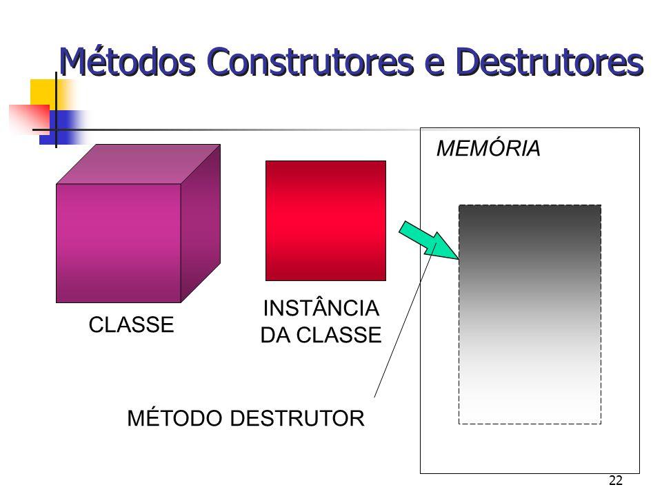Métodos Construtores e Destrutores