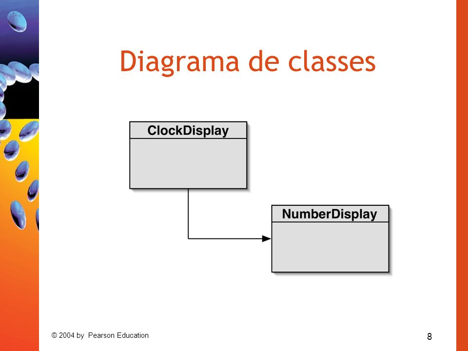 Diagrama de classes © 2004 by Pearson Education