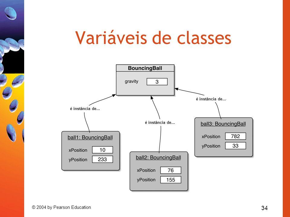 Variáveis de classes © 2004 by Pearson Education é instância de...
