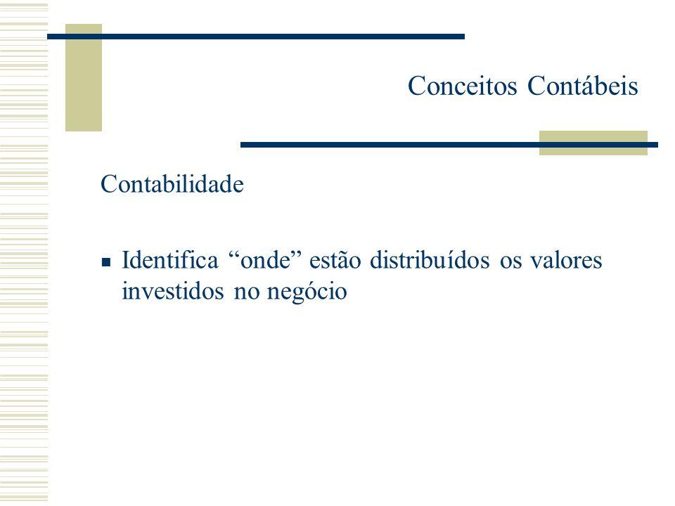 Conceitos Contábeis Contabilidade
